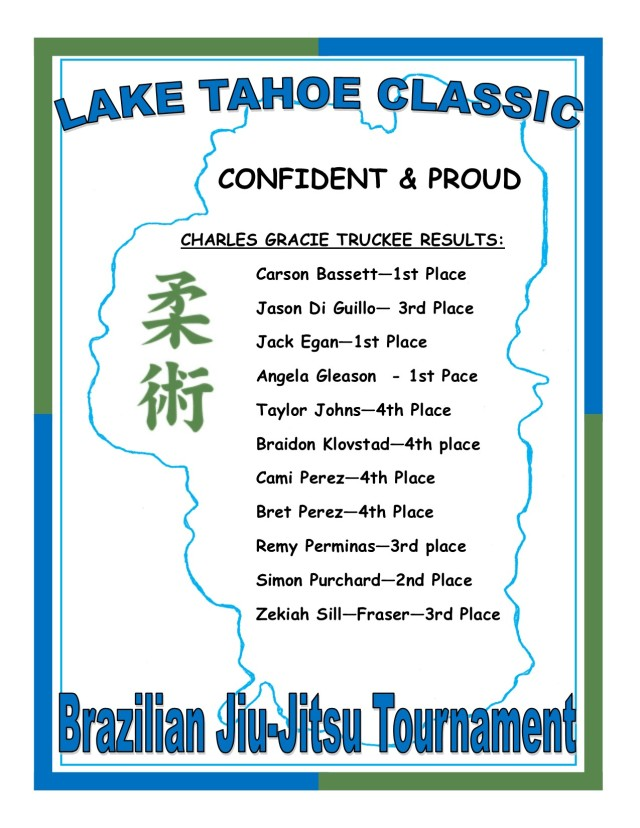 LTC 2015 Truckee Results